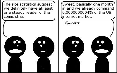Nerd: The site statistics suggest we definitely have at least one steady reader of the comic strip.