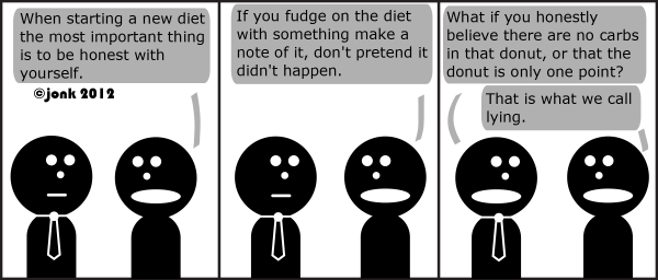 Guy: When starting a new diet the most important thing is to be honest with yourself.